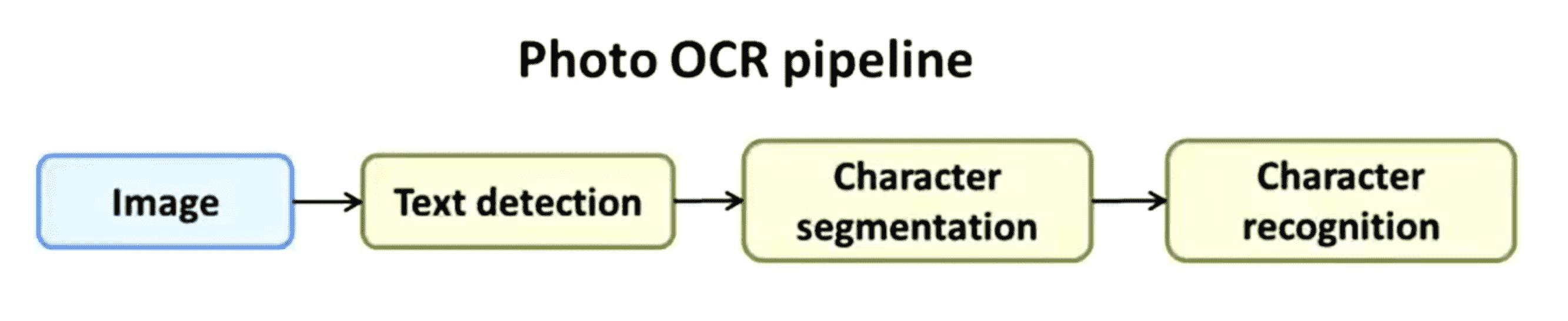OCR7.png